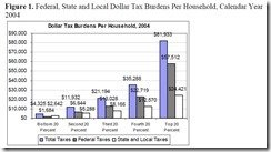 WHO PAYS TAXES AND WHO RECEIVES GOVERNMENT SPENDING AN_html_m548224d6