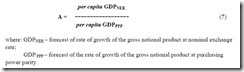 Fiscal Policy and Capital Formation in_html_m9f6448