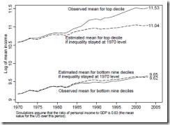 Do Rising Top Incomes Lift All Boats_html_m68da36fe
